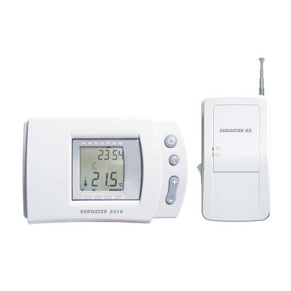 Термостат и индивидуальные потребности пользователя системы